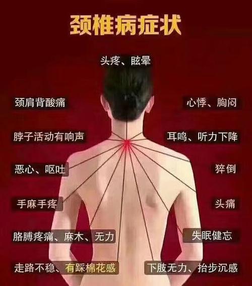 颈椎病会引起什么并发症